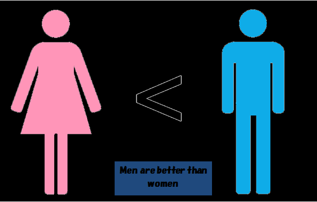 chauvinist male society Feminism vs chauvinism is the opposite of a feminist a chauvinist  feminism is most often seen as pro-female, and masculinsim is pro-male, male-chauvinism is usually anti-female, and.